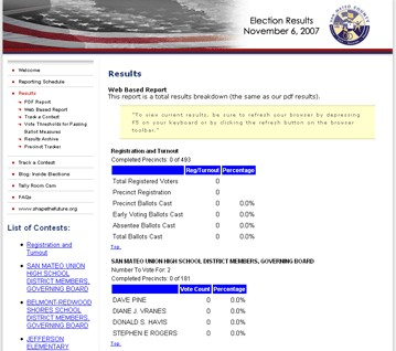 Screen shot of new Web-based results page on Shape theFuture
