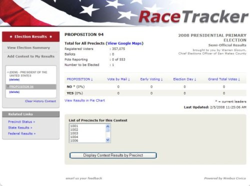 Screen shot of RaceTracker on results pages of our Web site